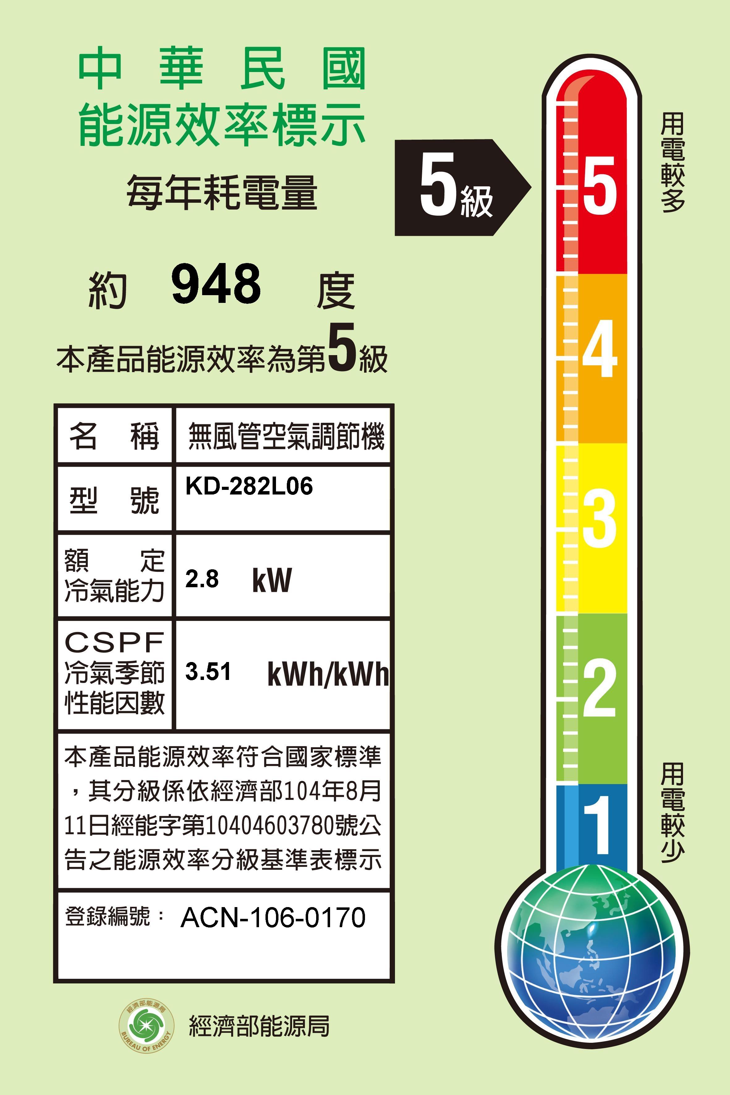 歌林窗型不滴水冷氣-左吹_商品圖_1