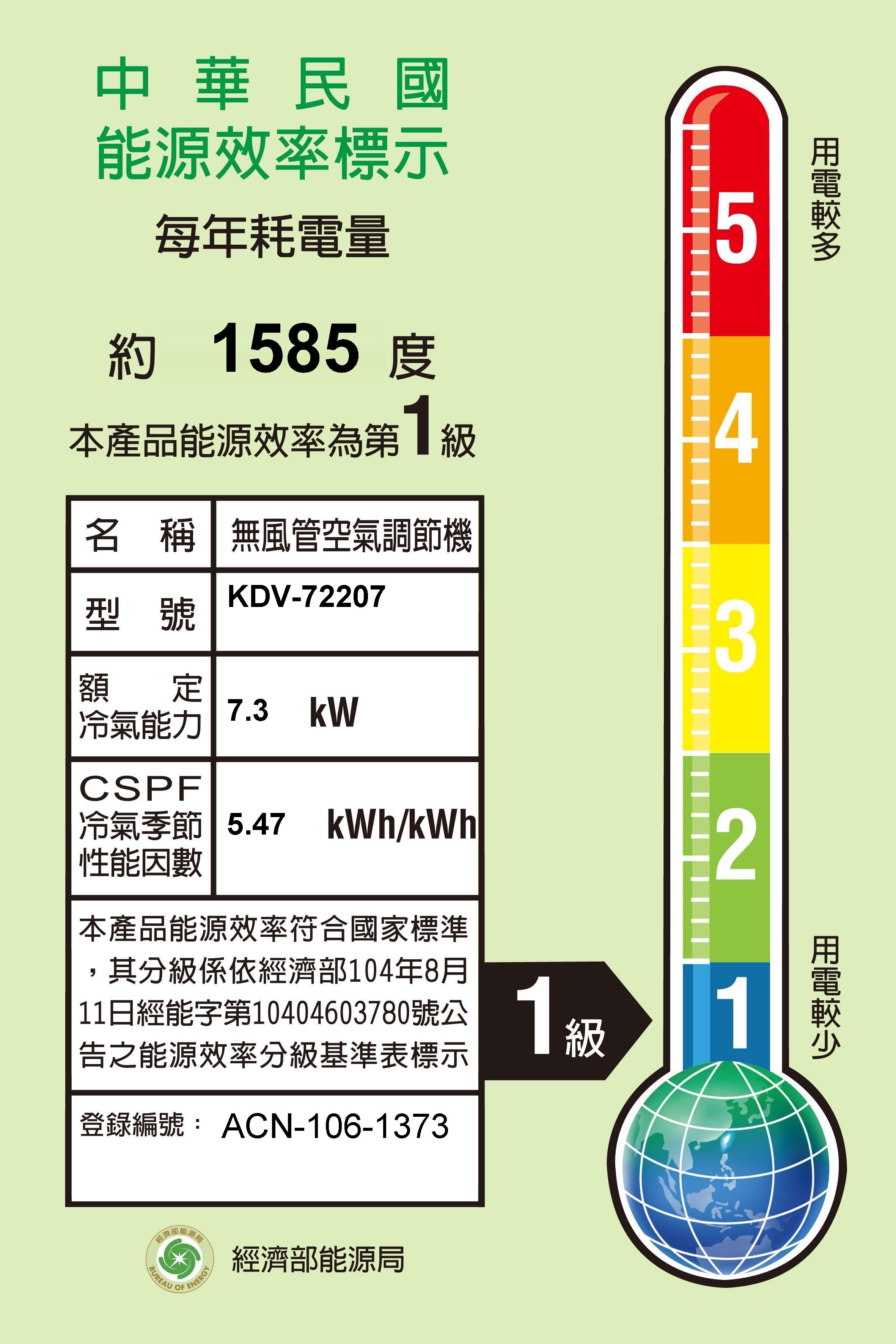 歌林變頻冷氣/空調-冷暖_商品圖_1