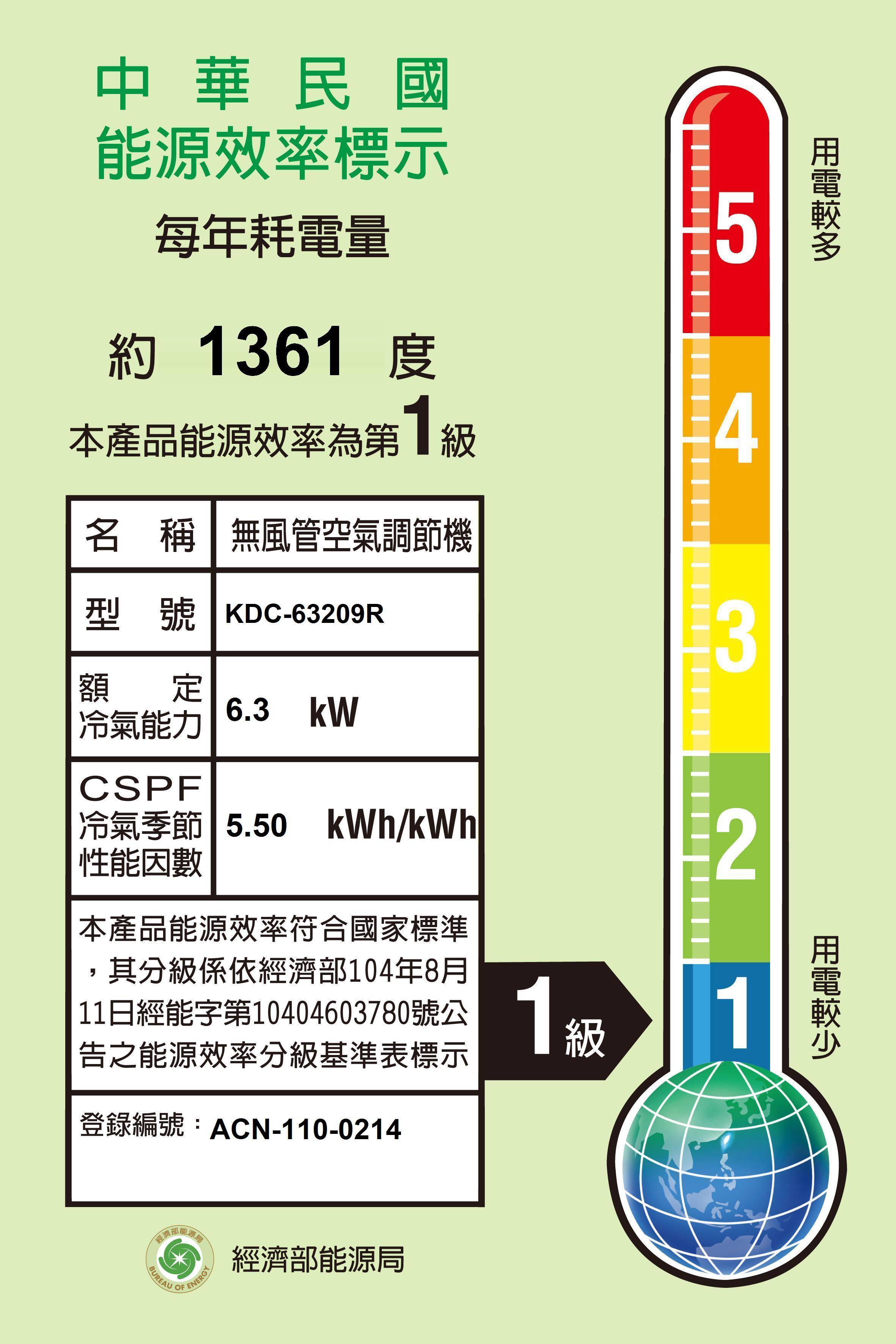 歌林變頻冷氣/冷專型_商品圖_1