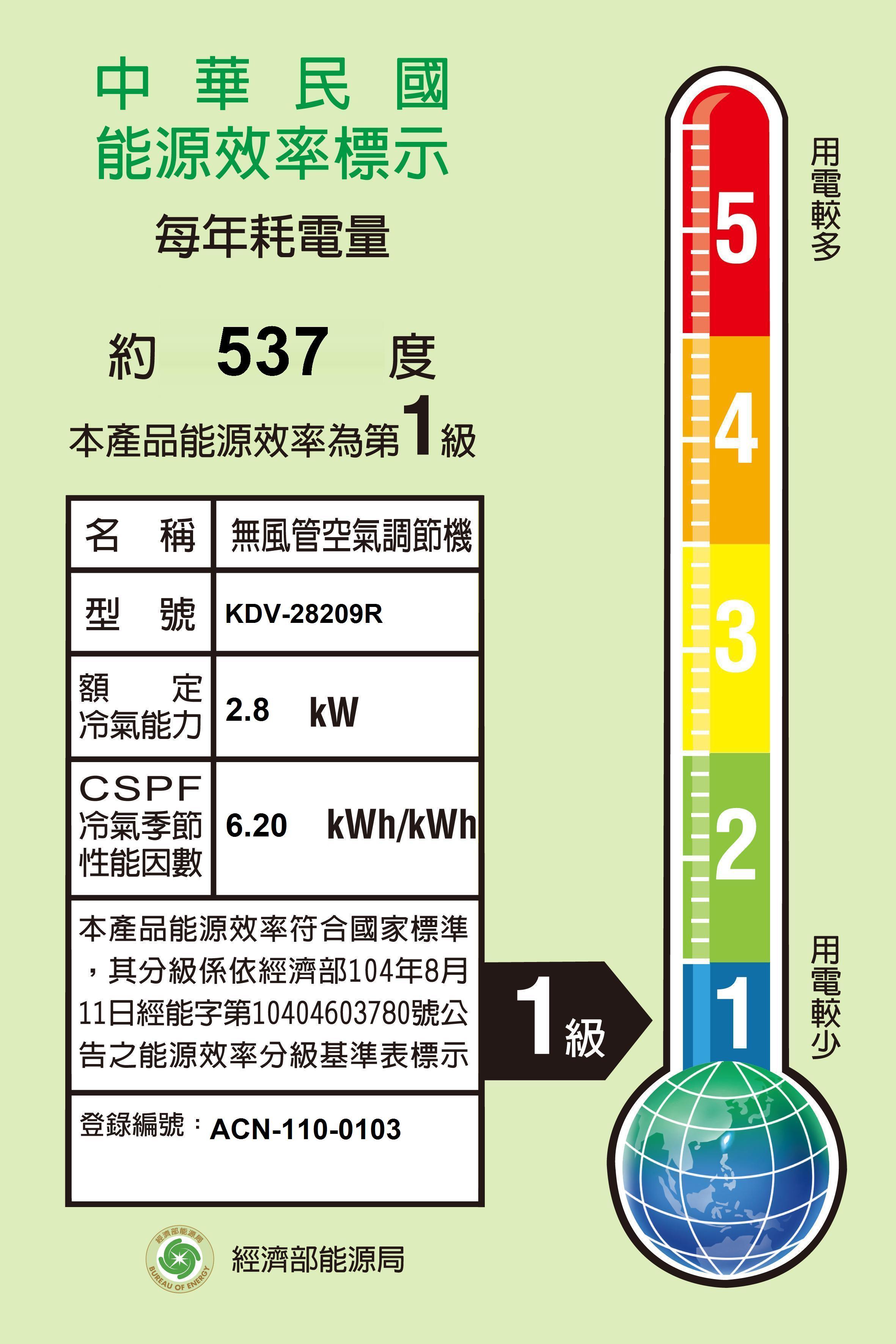 歌林變頻冷氣/冷暖型_商品圖_1